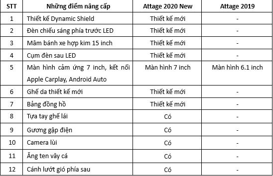 Topics tagged under xe-mitsubishi-an-giang on Diễn đàn rao vặt - Đăng tin rao vặt miễn phí hiệu quả New-attrage-2021-dac-diem-noi-bat-uots7