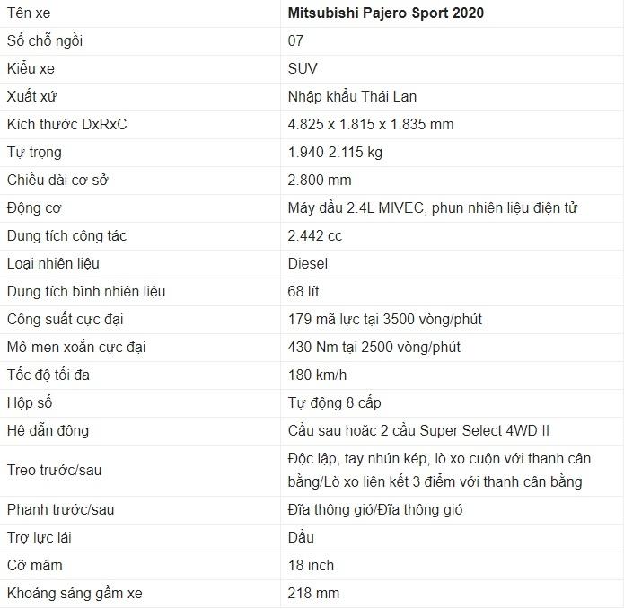 Topics tagged under mitsubishi-pajero on Diễn đàn rao vặt - Đăng tin rao vặt miễn phí hiệu quả Pajero-sport-2021-all-new-mot-chiec-xe-the-thao-suv-thuc-thu-wears