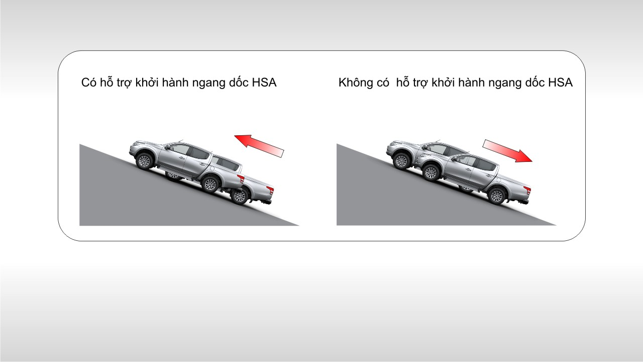 Hệ thống khởi hành ngang dốc HSA